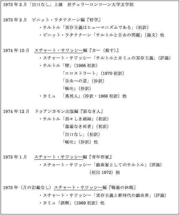 Hideki_Japnese_chart