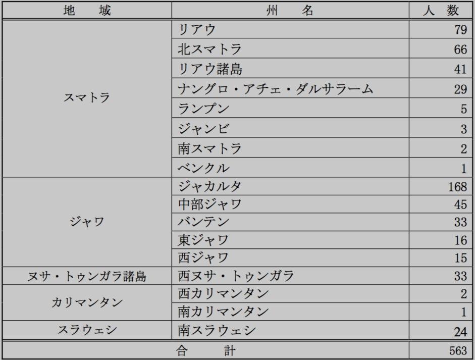 Kitamura_chart2_ja